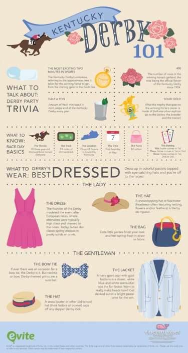 ky derby infographic